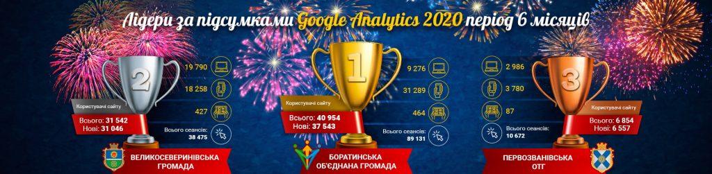 інфографіка 06 2020
